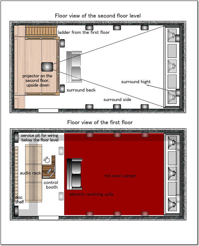 architect_floorview_2010