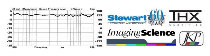 stewart_c7