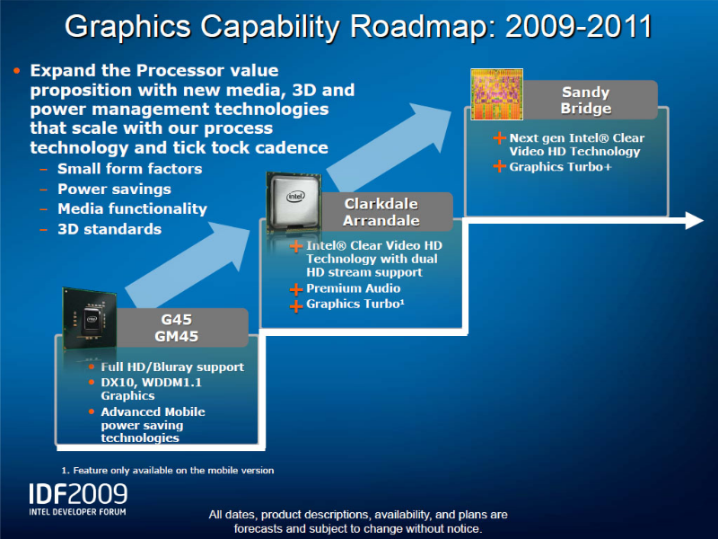 clarkdale_graphics_roadmap