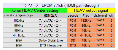 hdav_audio2