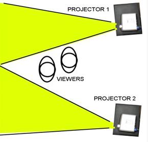 dualprojector3d002
