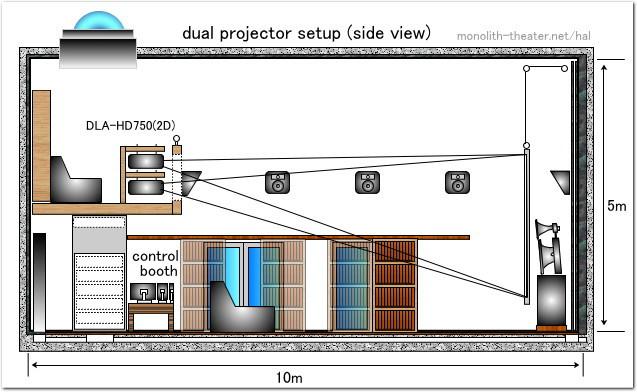 dual_projectormount_022