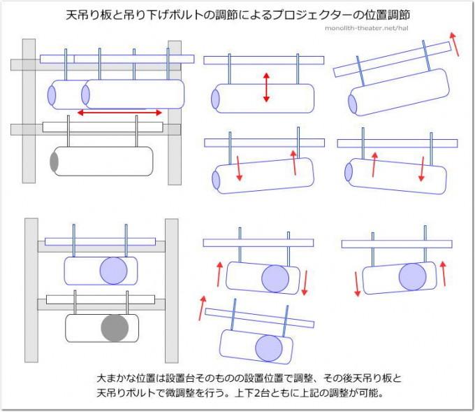dual_projectormount_050
