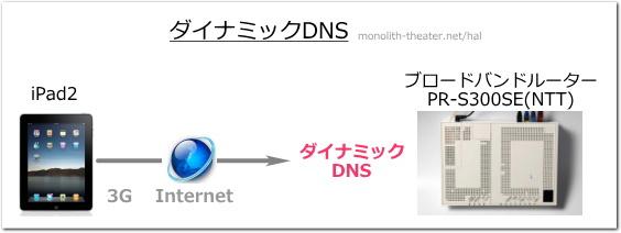 networkcamera002