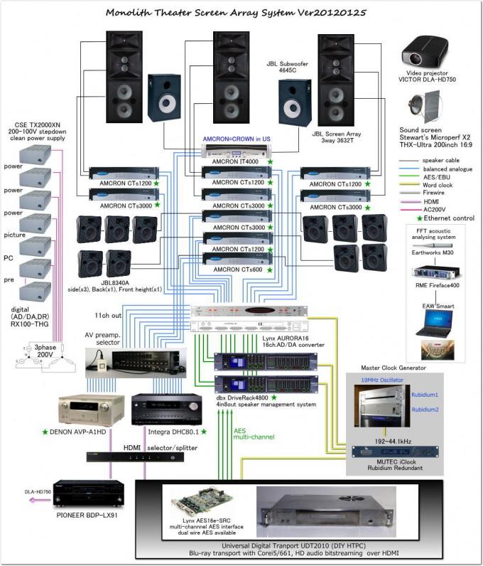 systemsummary2012